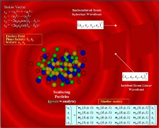 Spectroscopie-1